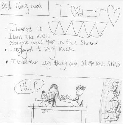 Red Riding Celeste